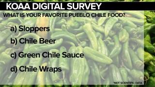 KOAA SURVEY: What is your favorite Pueblo chile food?
