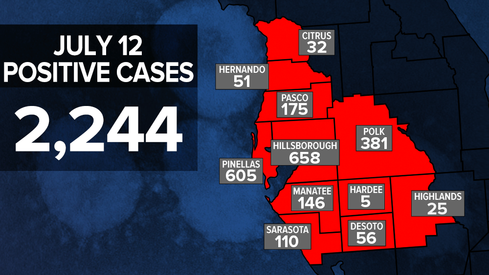 7-12-2020_WFTS_COVID_CASES_BY_COUNTY.png