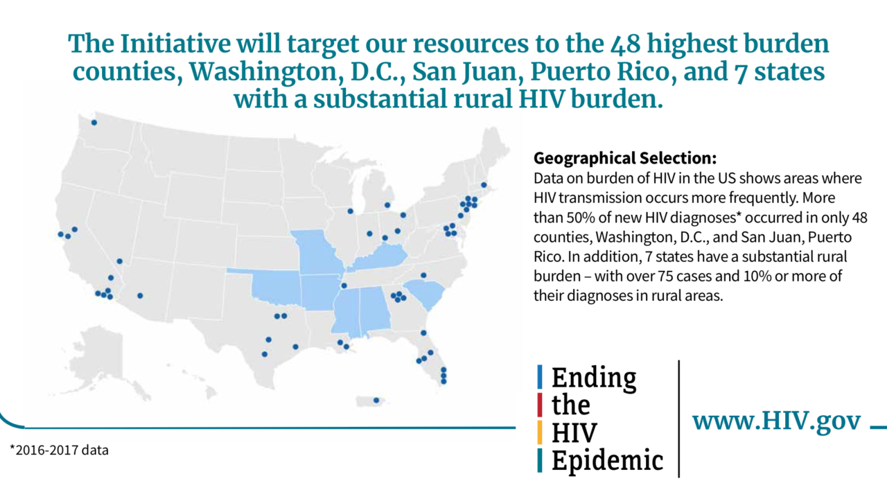 Locations in US where new cases of HIV are contracted.