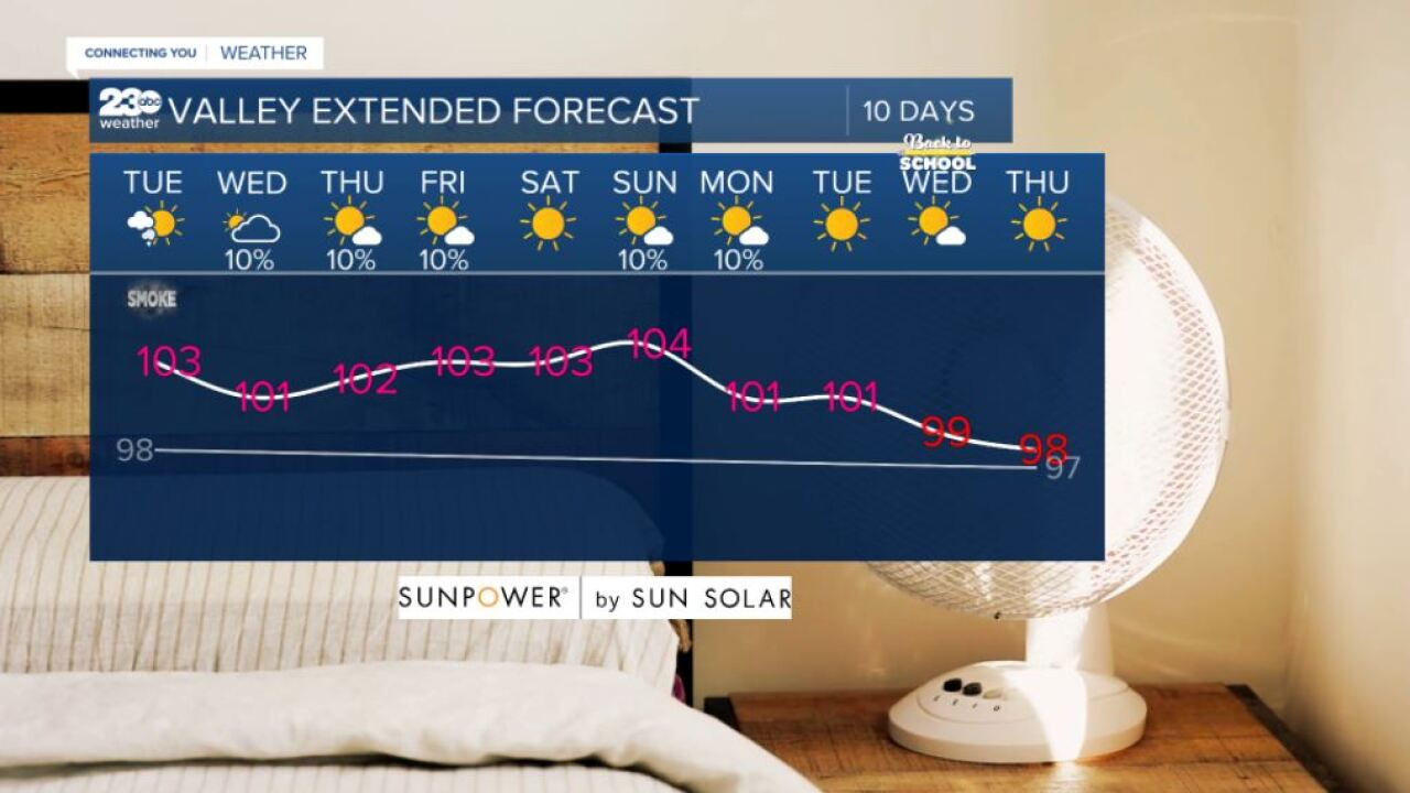 Valley 10-day forecast 8/10/2021