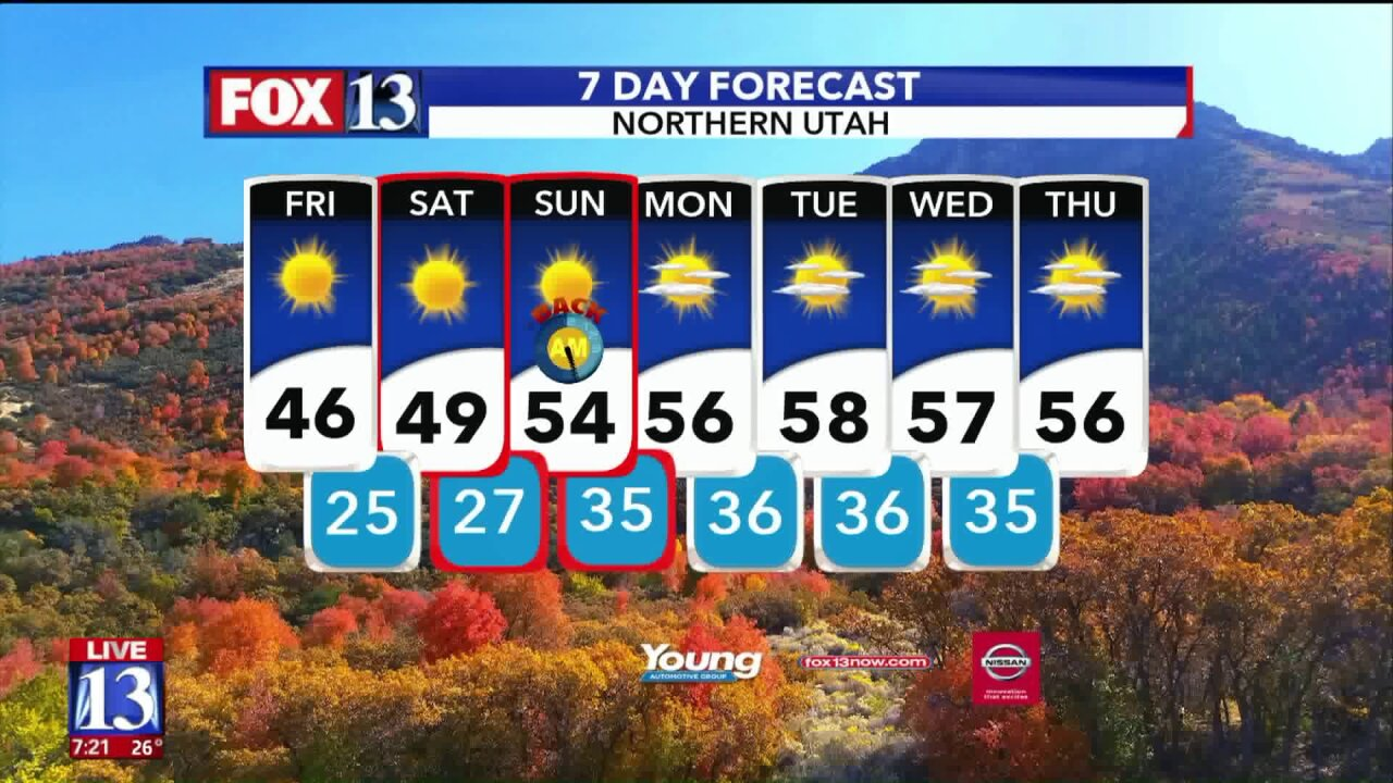 Sunny weather for Utah Friday, with temperatures warming up through theweekend