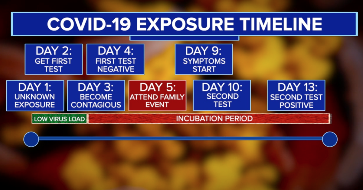 Health leaders anticipate surge in COVID-19 cases following Thanksgiving