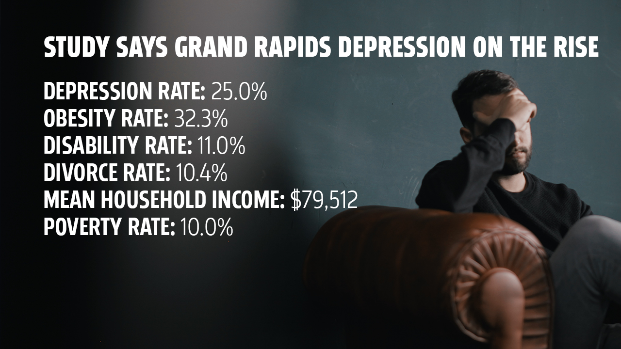 New Study Finds Grand Rapids Has Highest Rate Of Depression