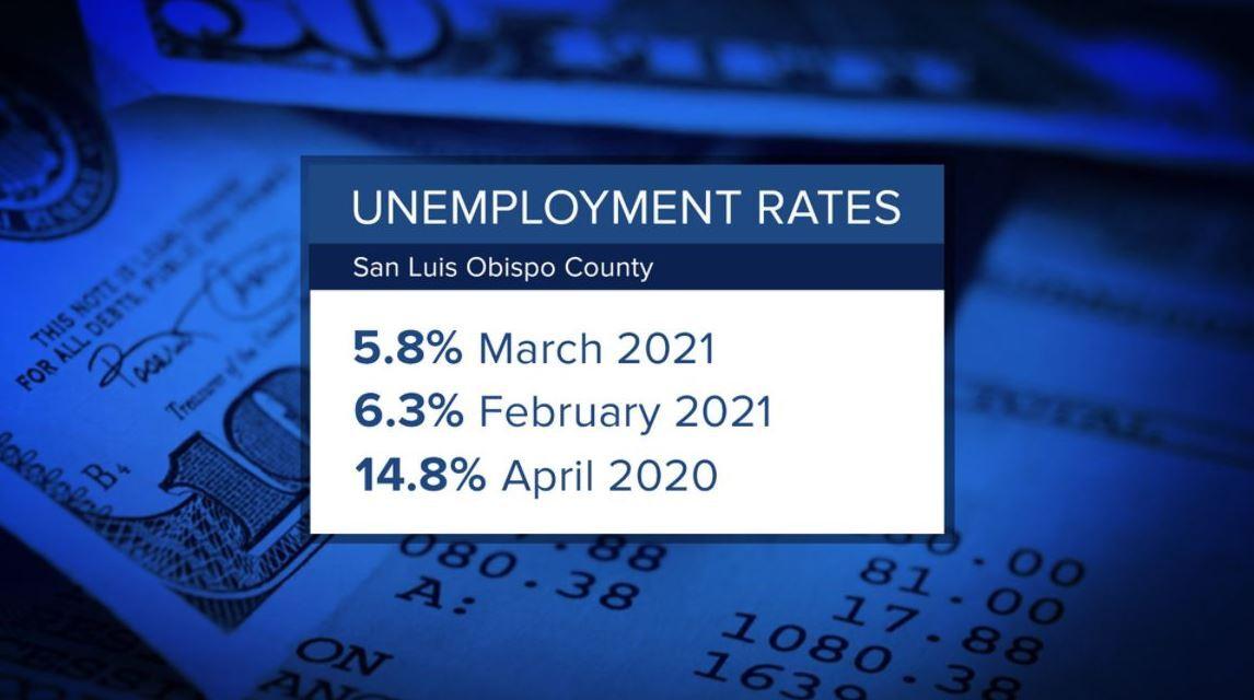 slo county unemployment.JPG