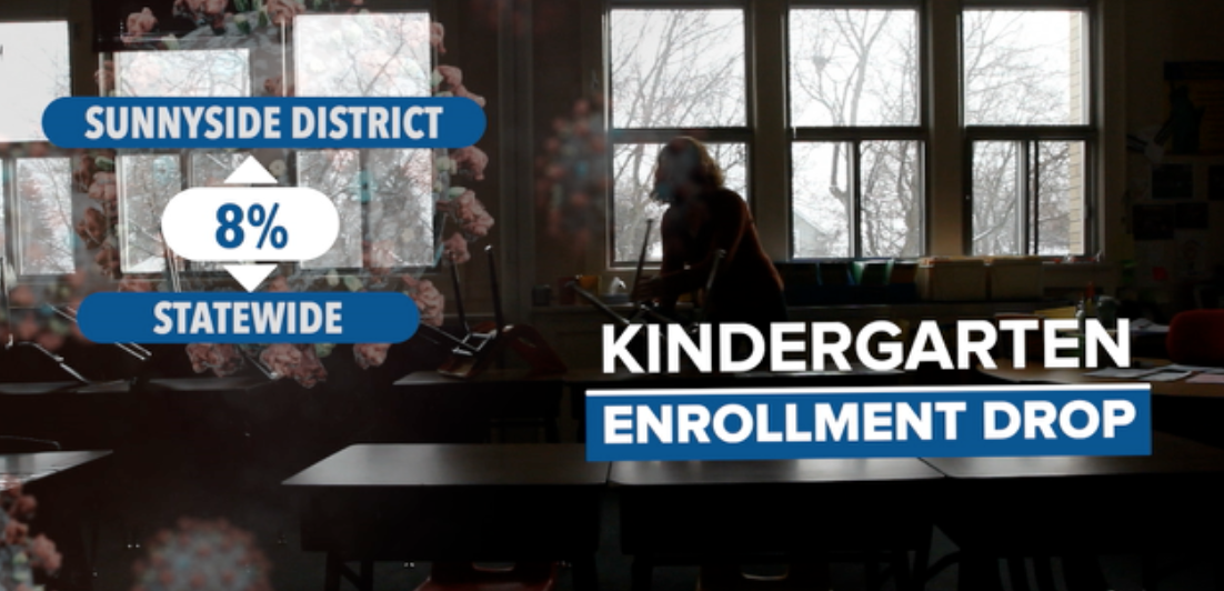 Kindergarten Enrollment Drop