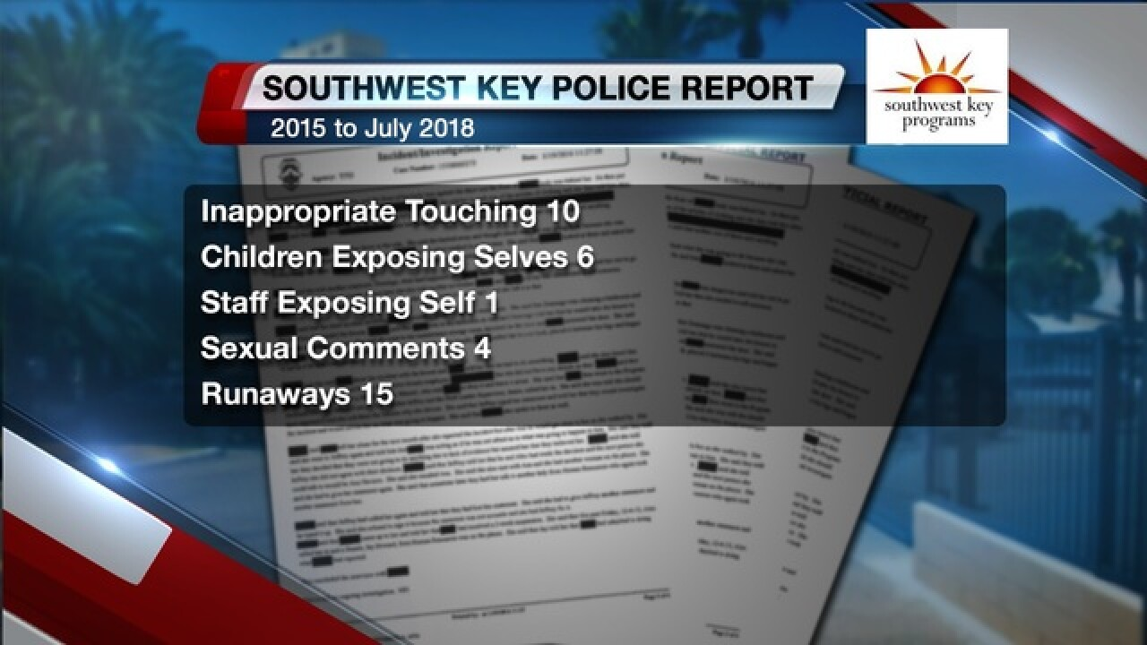 Immigrant Children's abuse reports listed
