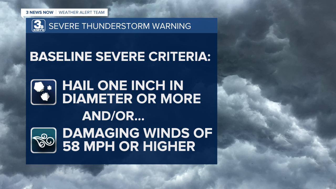 Severe Storm Criteria1.png