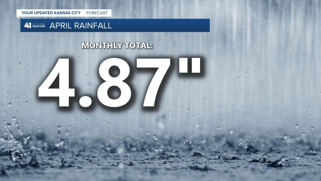 Rainfall For The Month