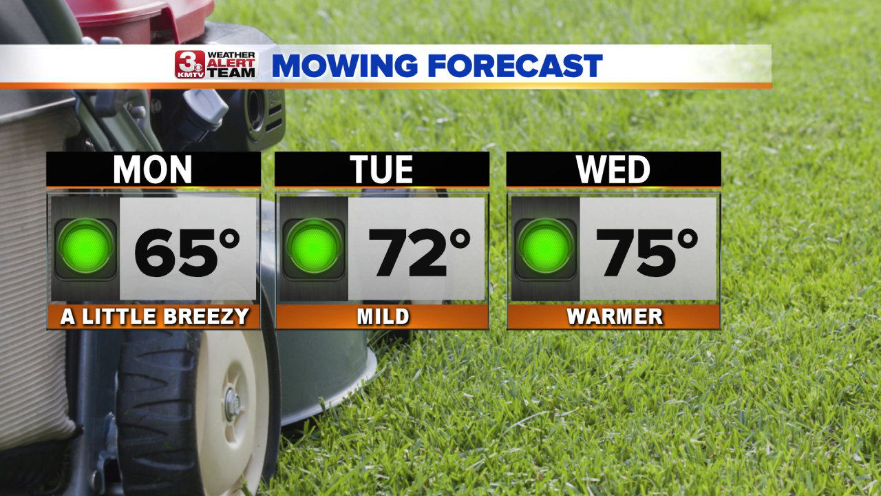 Mowing Forecast AM.png