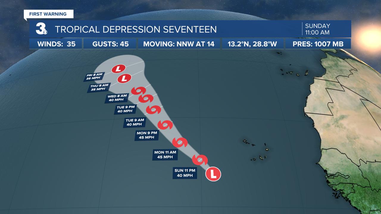 Hurricane Stats Track 3.png