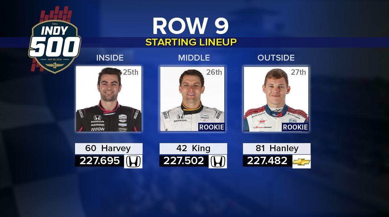 Indy 500 Row 9.JPG