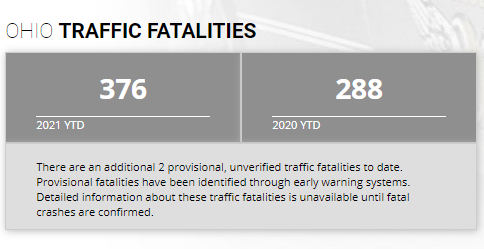 traffic deaths 3.png