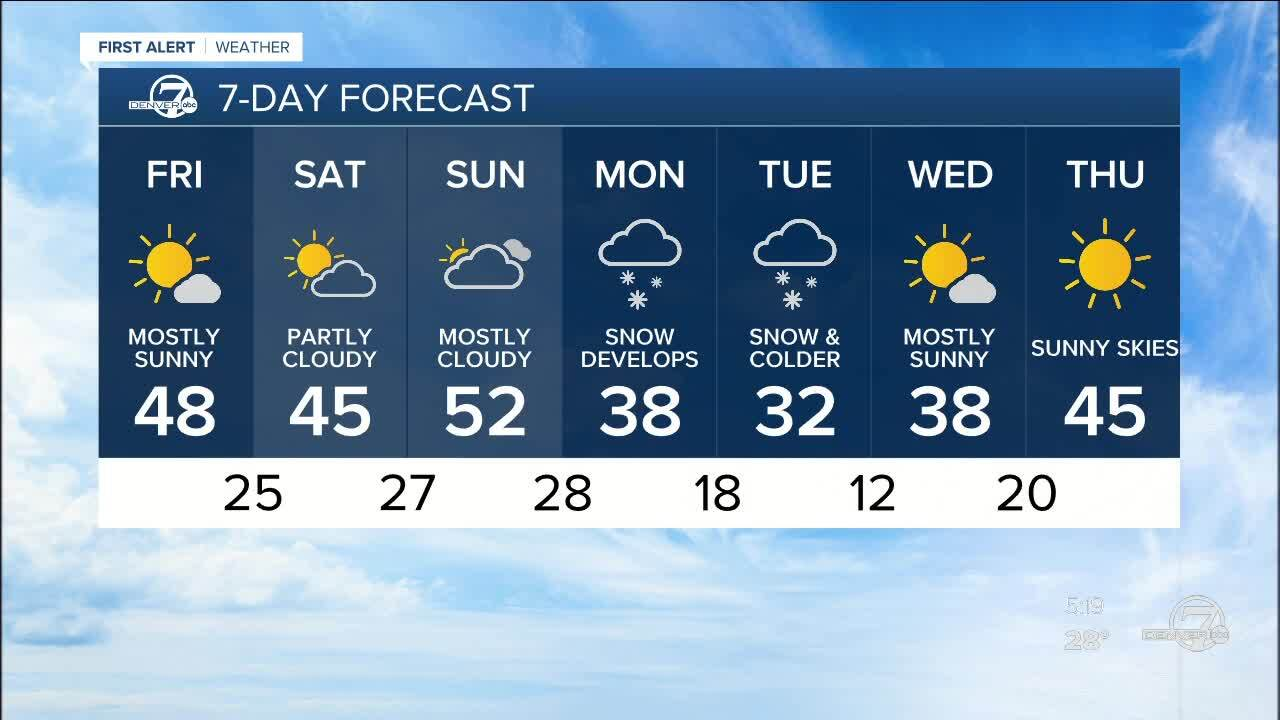 feb 13 2020 5:15 pm forecast.jpg