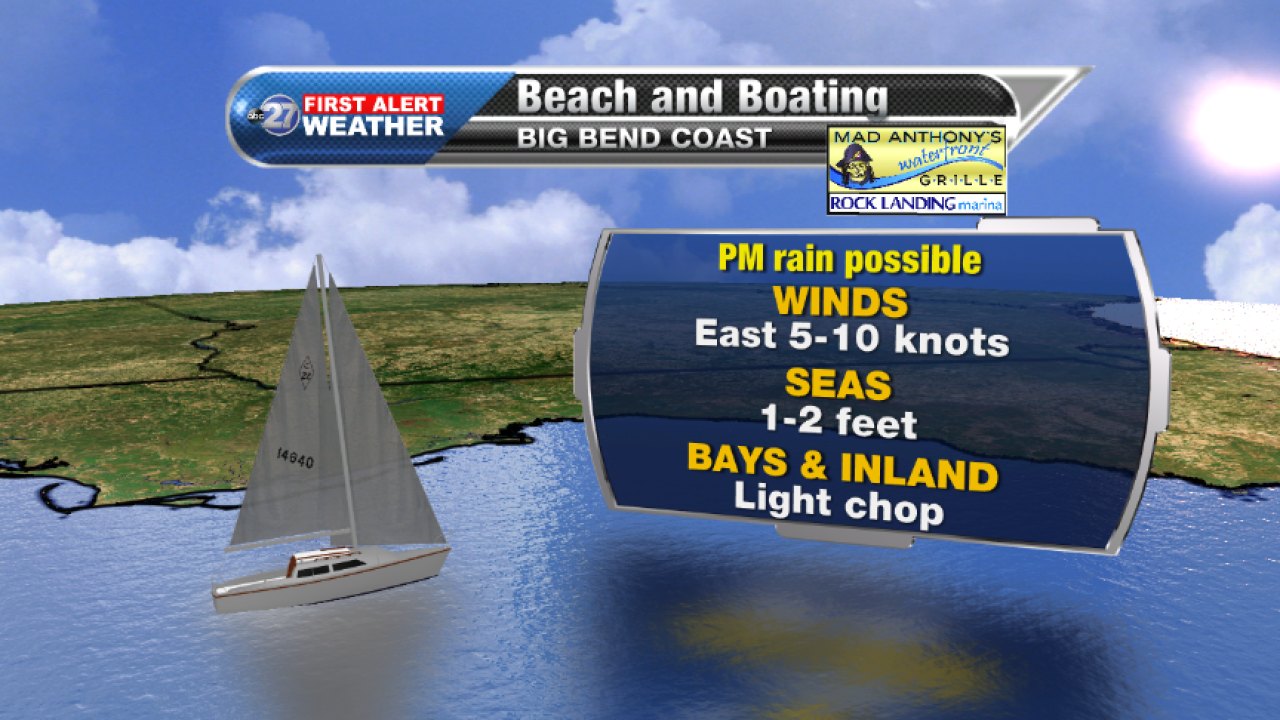 Beach and Boating forecast A (09/22/2017)