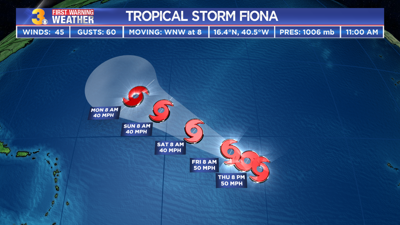 Tropical Storm Fiona continues to churn over the central Atlantic, no threat to land for now