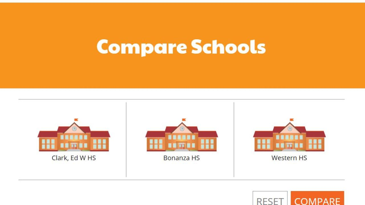 Helping parents learn more about schools