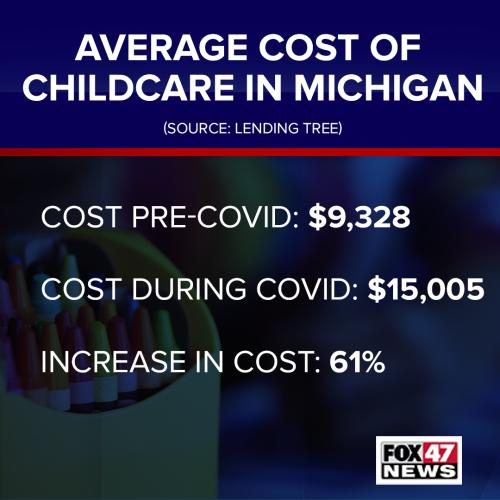 Average cost of childcare in Michigan