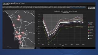 sandag_highway_tracker_map.jpg