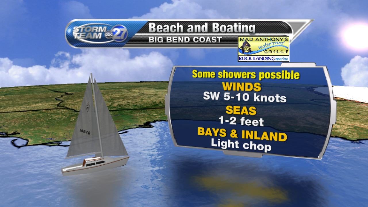 Beach and Boating forecast A (07/07/2017)