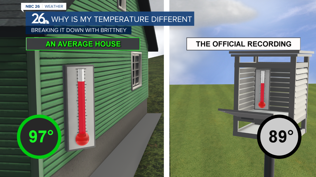 Why is my thermometer different?