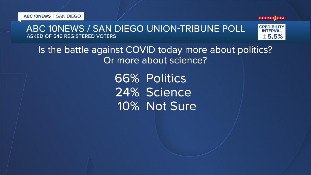 FS_Newsom Poll_06.jpg