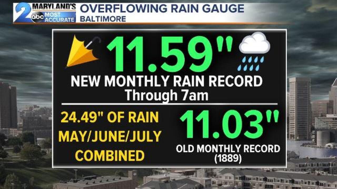 WATERLOGGED: Challenging Rain Records