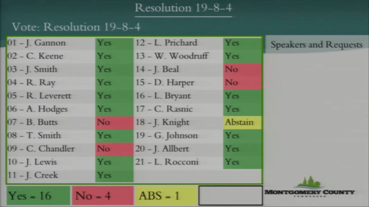 Montgomery County Commission Resolution 19-8-4 Vote.JPG