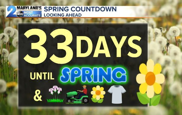 Countdown To Spring