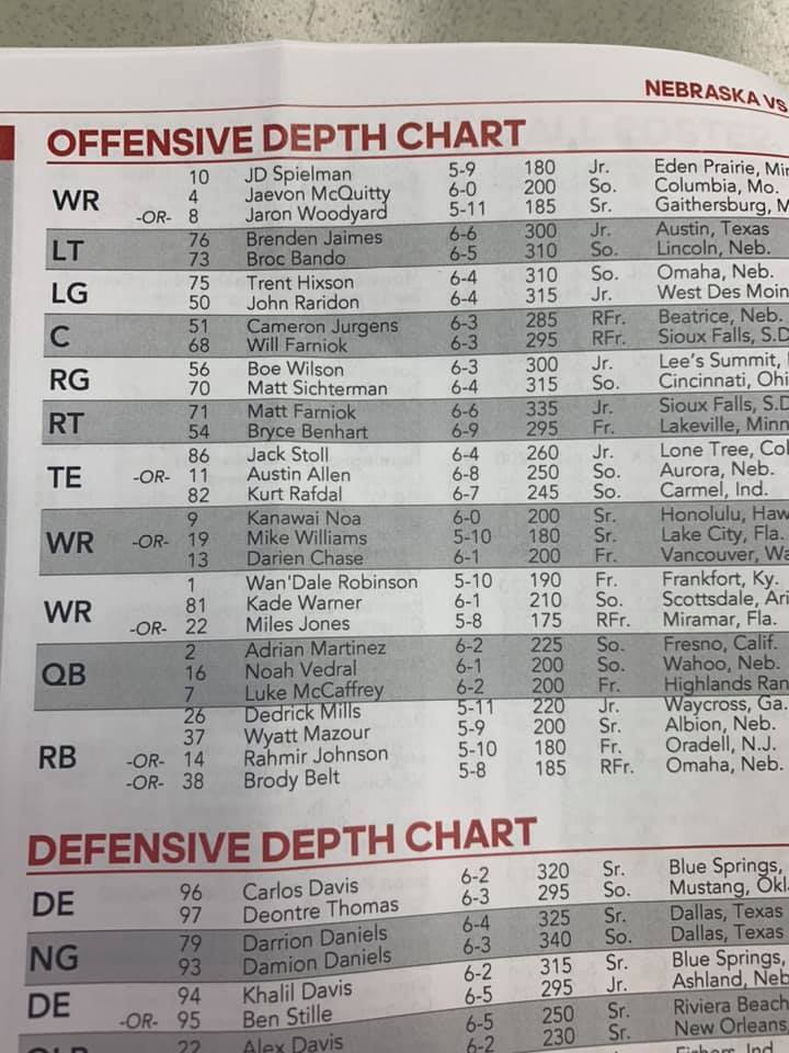 Maurice Washington Not on Depth Chart