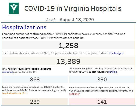 Virginia Hospital and Healthcare Association August 13.JPG