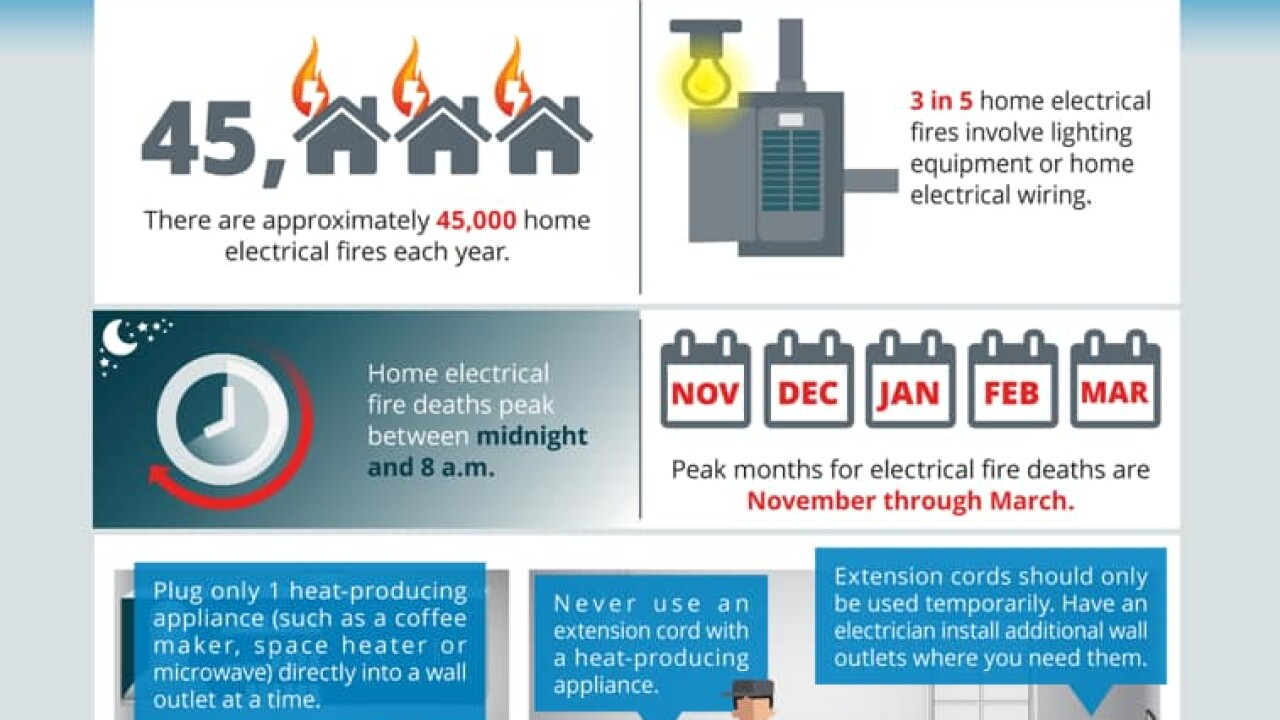 Fire safety tips 2