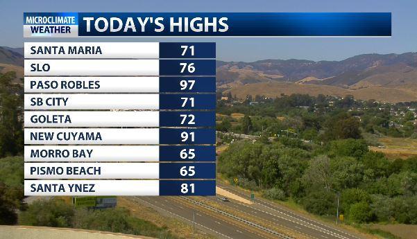 todays highs 621.JPG