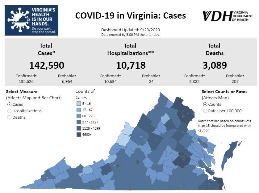 Virginia Department of Health September 23.JPG
