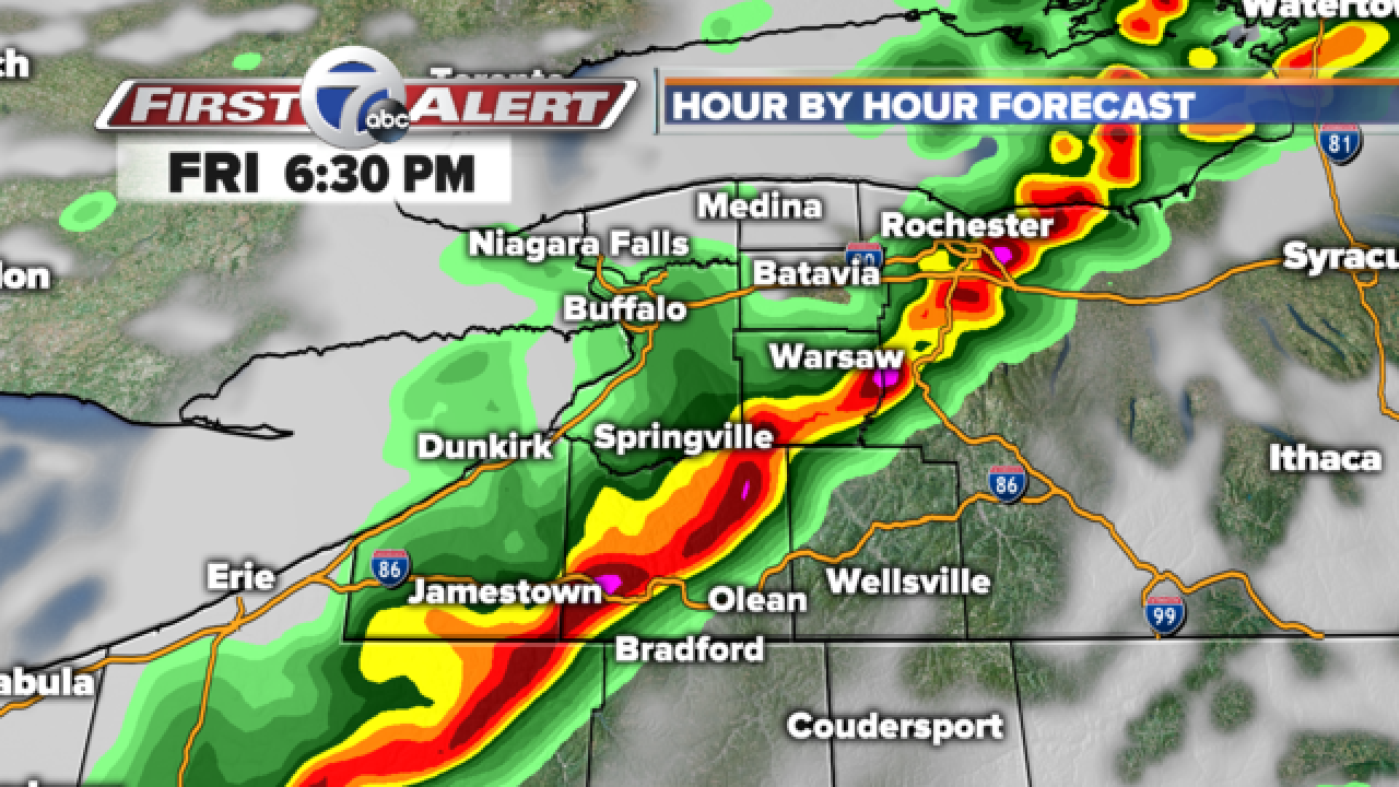 Gusty storms about to blow through WNY
