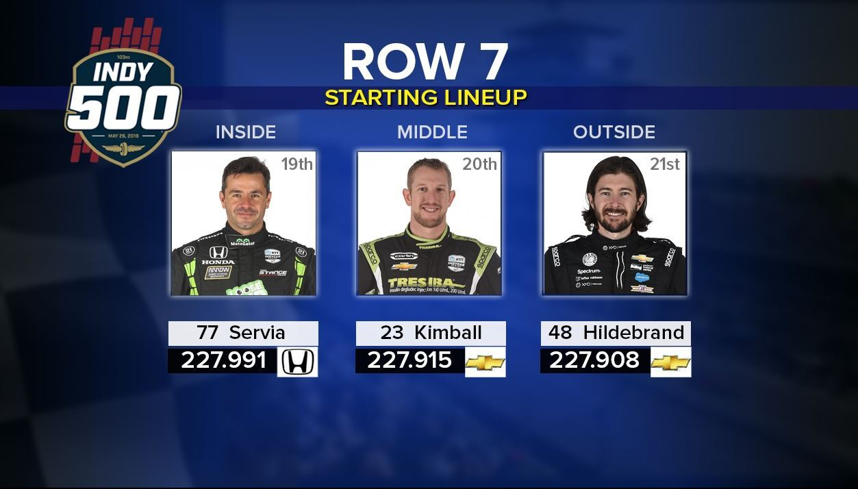 Indy 500 Row 7.JPG
