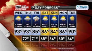 Claire's Forecast 7-8