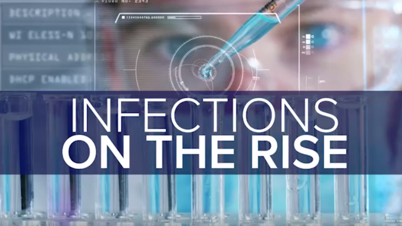 STI infections on rise