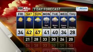 Brett's Forecast 2-20