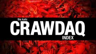 CRAWDAQ Index for 3/28/2019