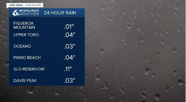 24 HOUR RAIN 1025.JPG