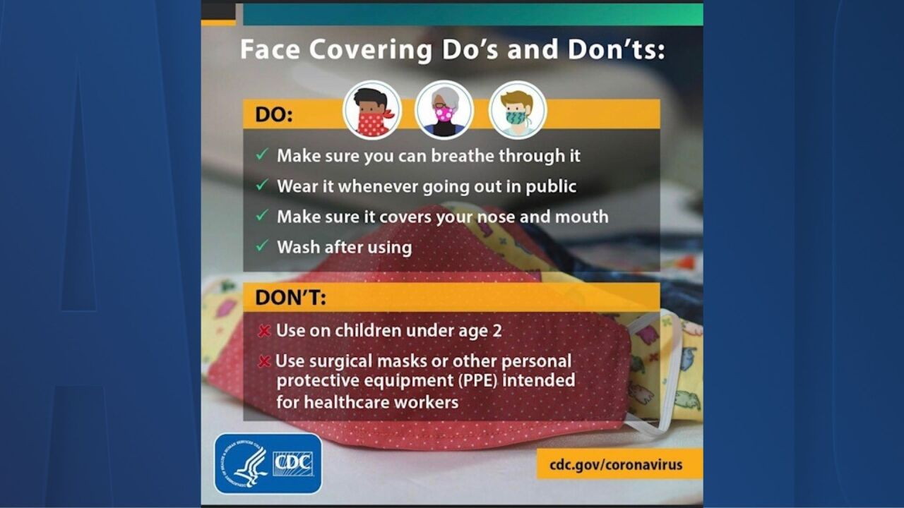 cdc guidelines - photo #48