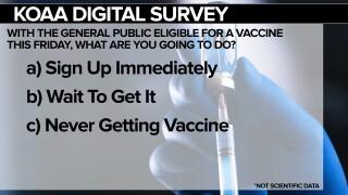 Survey - April Vaccines