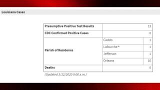 Louisina presumptive cases 3-12 9am.jpg