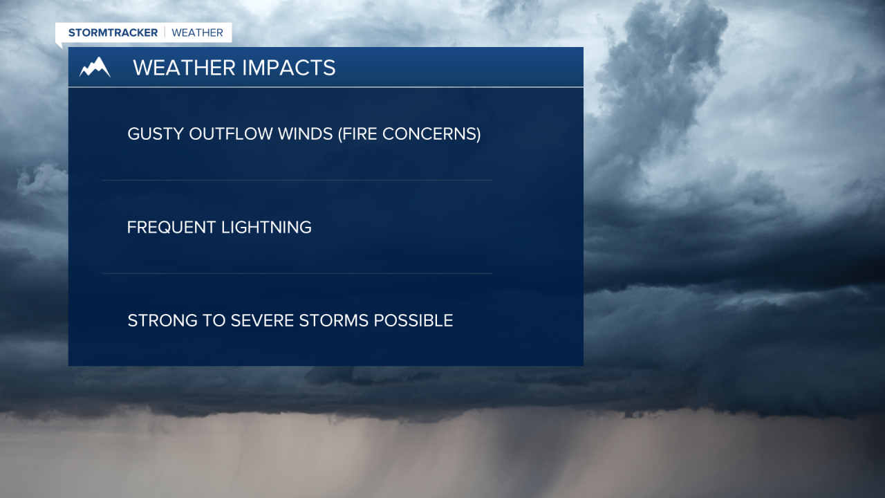 Storm impacts and fire concerns