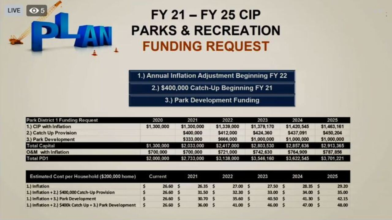 120919 Parks and Rec Funding Request.JPG