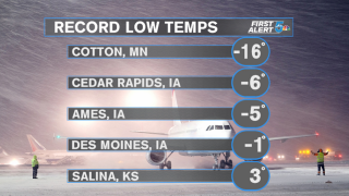 National record lows from November 12, 2019