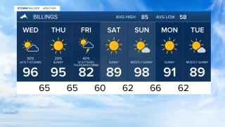 Forecast, July 6th, 2021