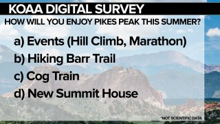 SURVEY Pikes Peak FSG.jpg