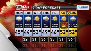 Claire's Forecast 10-26