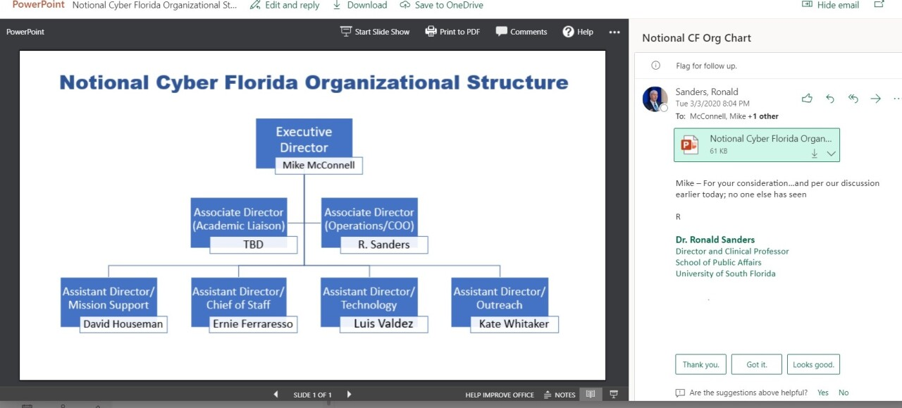 Cyber Florida Proposed Org Chart